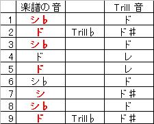 Trill01_3