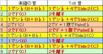 Trill02_2
